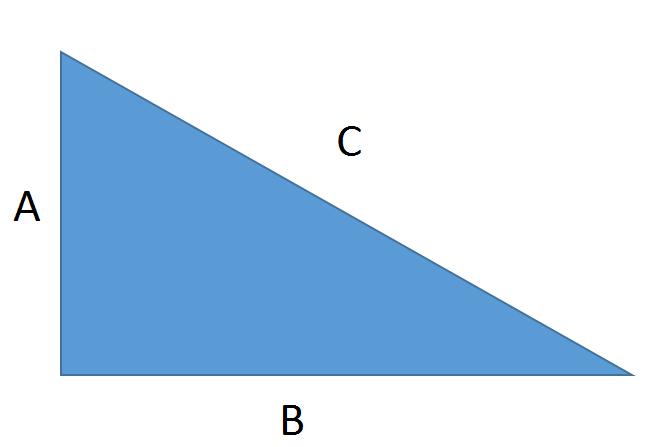 andengrads ligning